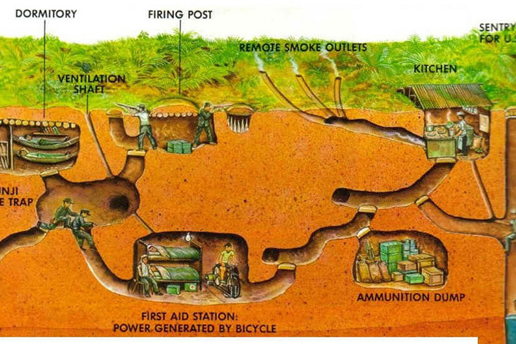 Half-day Tour to Cu Chi Tunnels by Speedboat